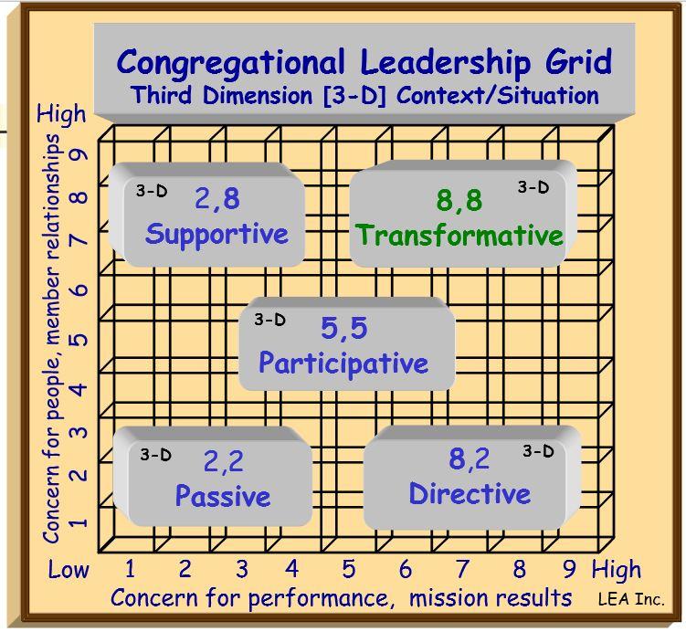 1 3 Unit 3 - SkillTrack Servant Leadership